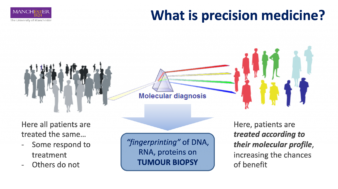What is precision medicine?